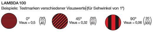 HEINE LAMBDA 100 Retinometer Visuswerte